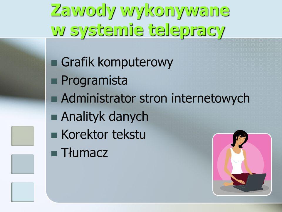 Zawody wykonywane w systemie telepracy