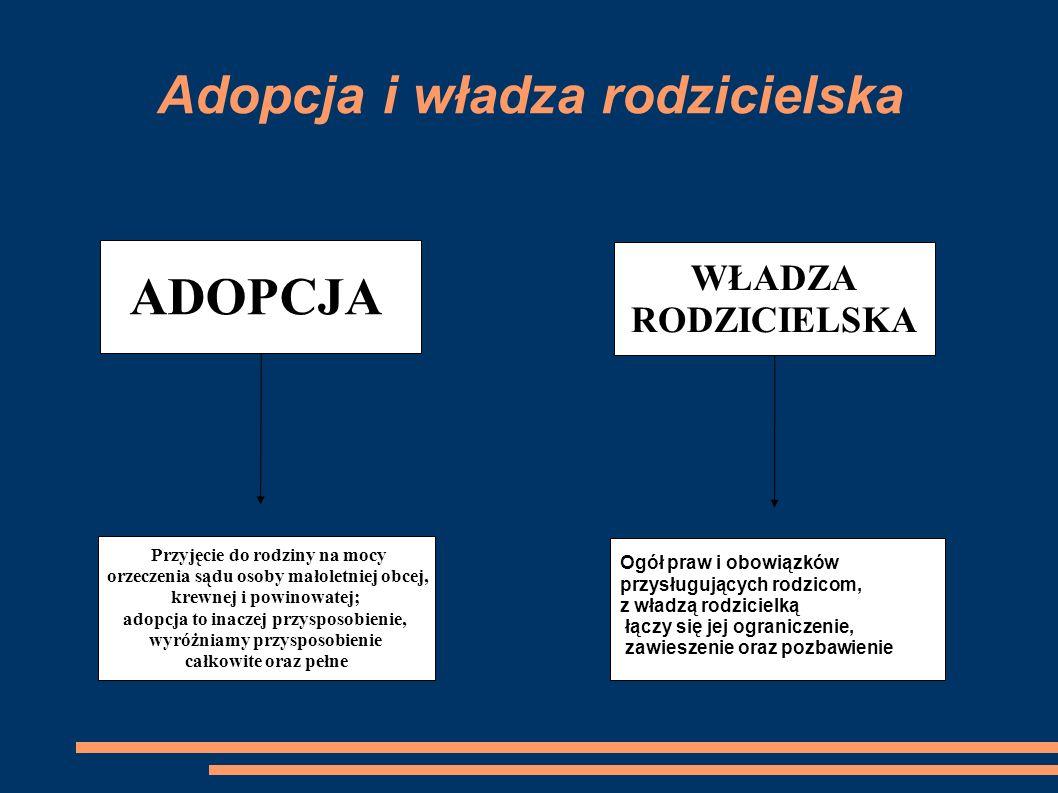 Adopcja i władza rodzicielska