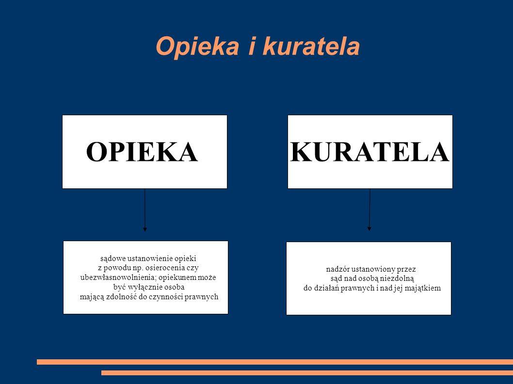 OPIEKA KURATELA Opieka i kuratela sądowe ustanowienie opieki