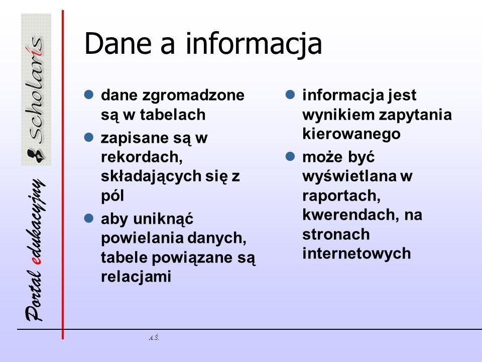 Dane a informacja dane zgromadzone są w tabelach