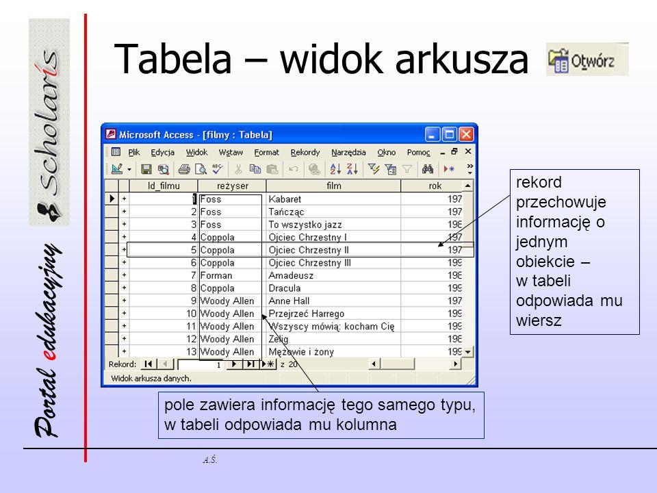 Tabela – widok arkusza rekord przechowuje informację o jednym