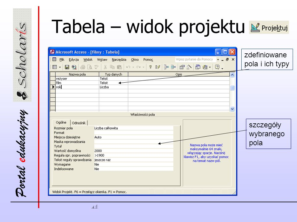 Tabela – widok projektu