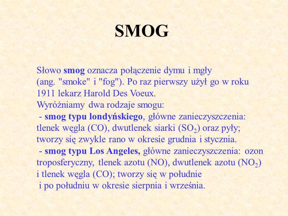 SMOG Słowo smog oznacza połączenie dymu i mgły