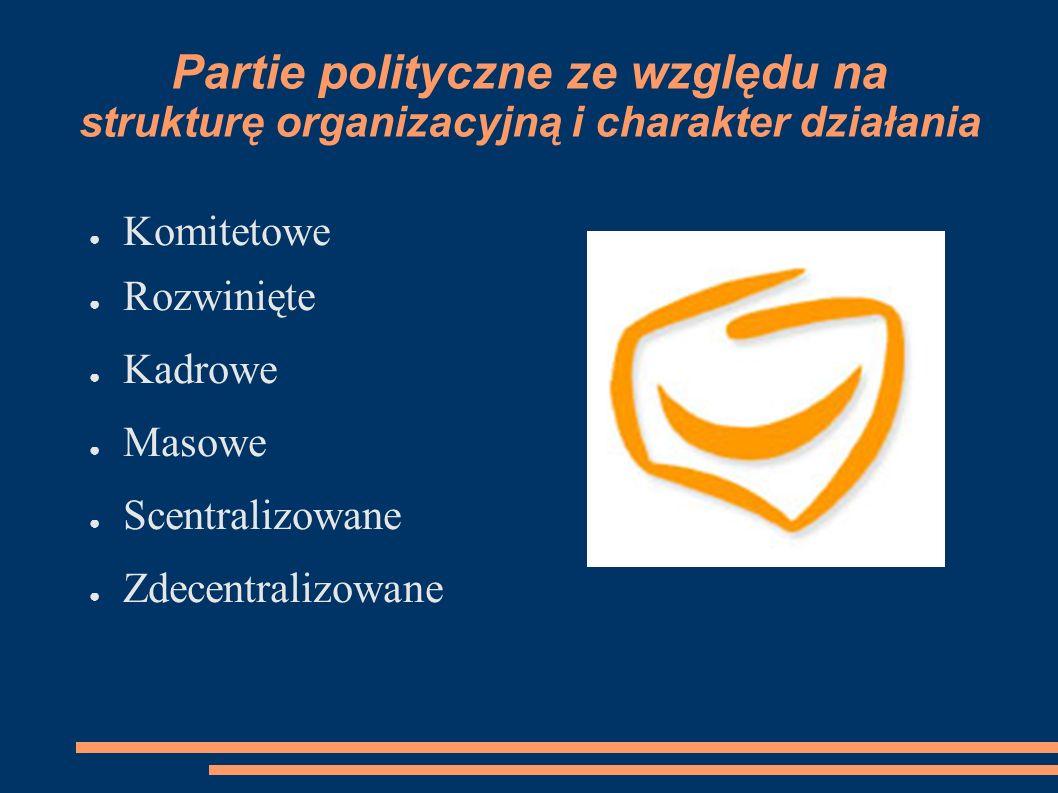 Partie polityczne ze względu na strukturę organizacyjną i charakter działania