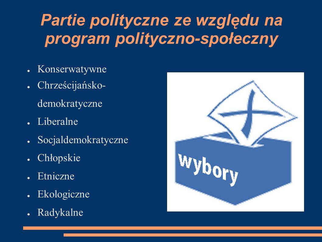 Partie polityczne ze względu na program polityczno-społeczny