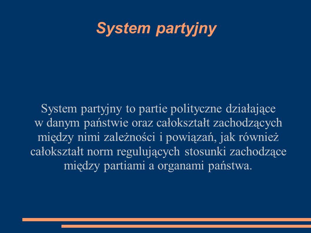 System partyjny to partie polityczne działające