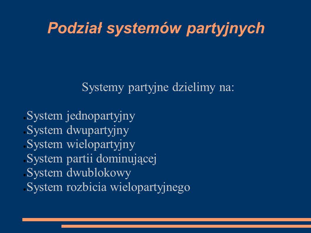 Podział systemów partyjnych