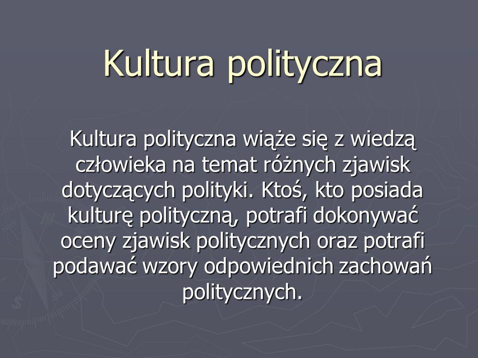 Kultura polityczna