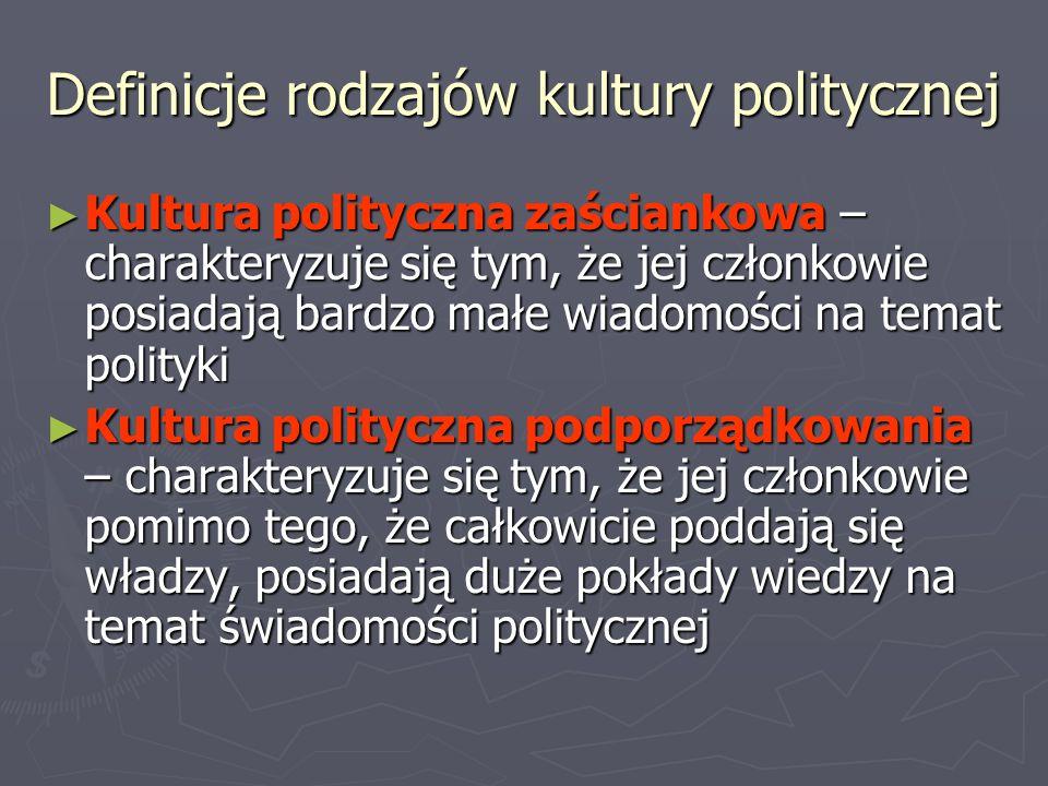 Definicje rodzajów kultury politycznej