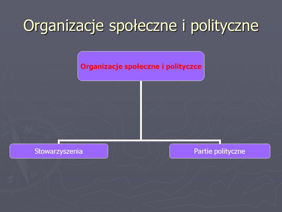 Organizacje społeczne i polityczne