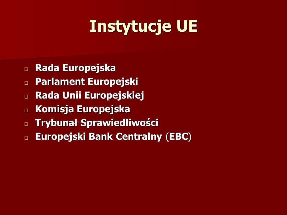 Instytucje UE Rada Europejska Parlament Europejski