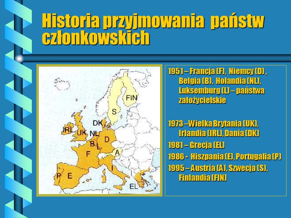 Historia przyjmowania państw członkowskich