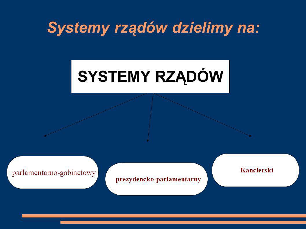 Systemy rządów dzielimy na: