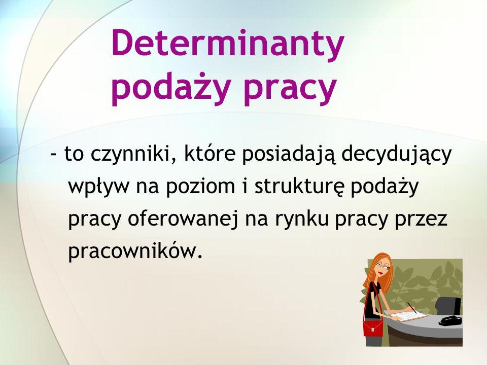 Determinanty podaży pracy