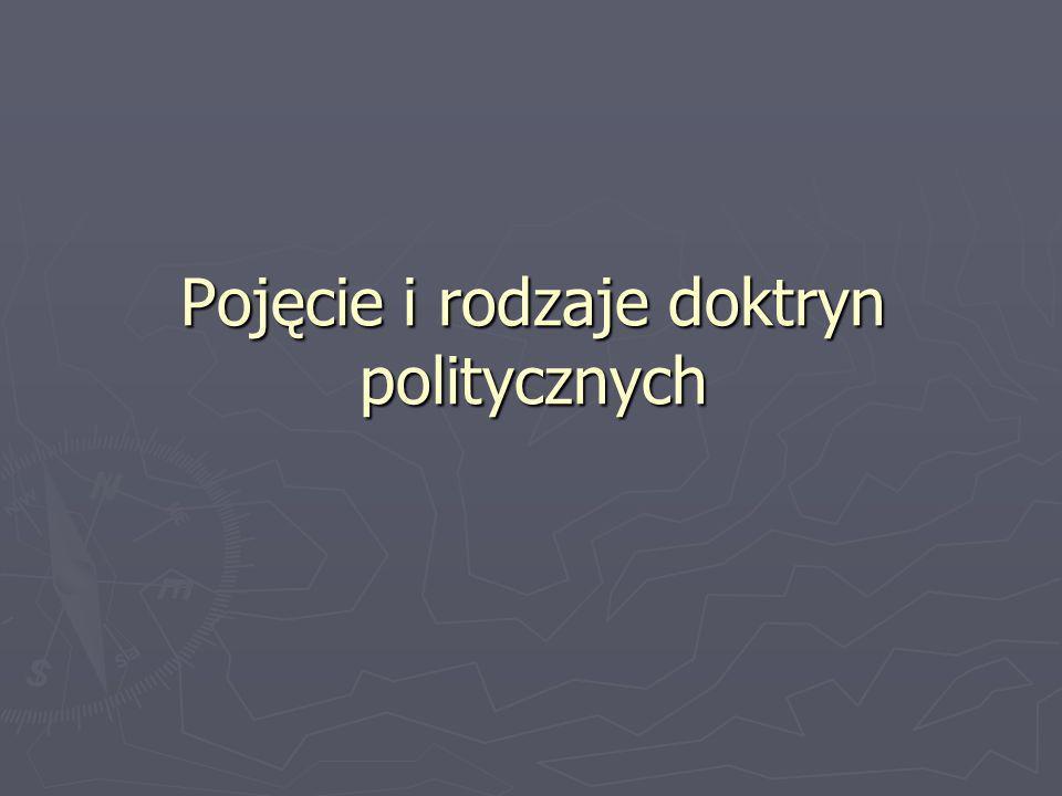 Pojęcie i rodzaje doktryn politycznych