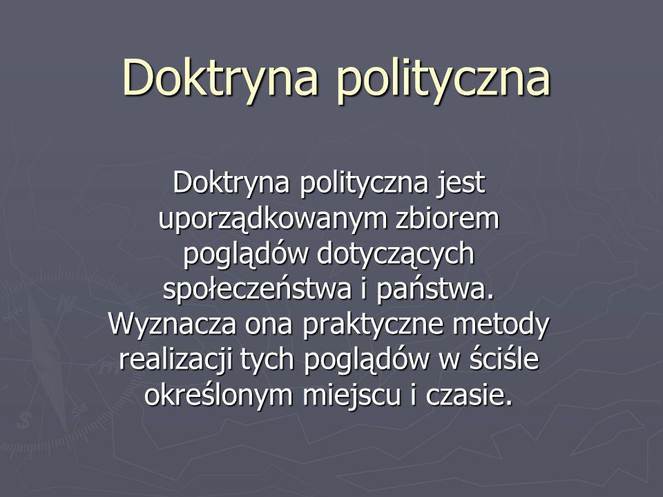 Doktryna polityczna