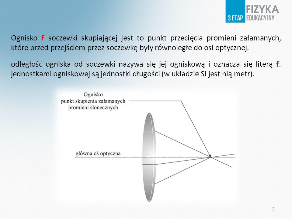 Ognisko F soczewki skupiającej jest to punkt przecięcia promieni załamanych, które przed przejściem przez soczewkę były równoległe do osi optycznej.