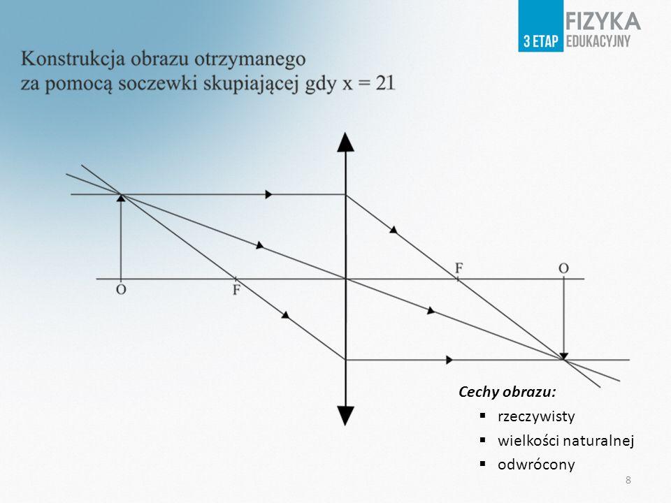 Cechy obrazu: rzeczywisty wielkości naturalnej odwrócony