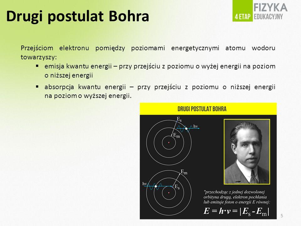 Drugi postulat Bohra Przejściom elektronu pomiędzy poziomami energetycznymi atomu wodoru towarzyszy: