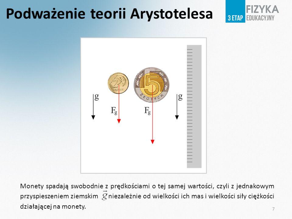 Podważenie teorii Arystotelesa