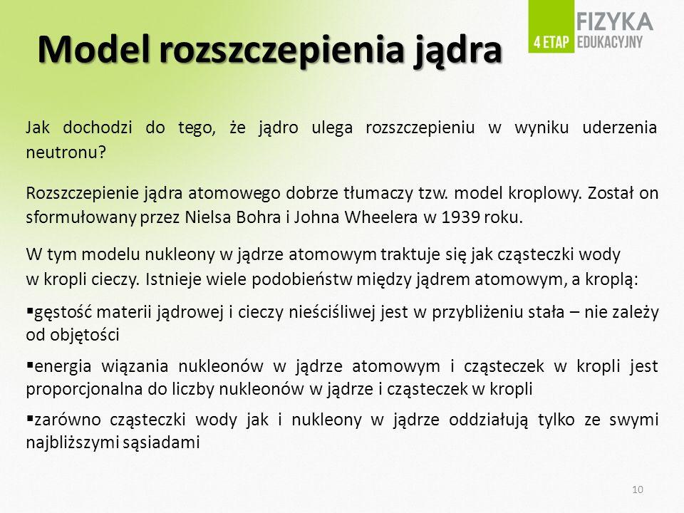 Model rozszczepienia jądra