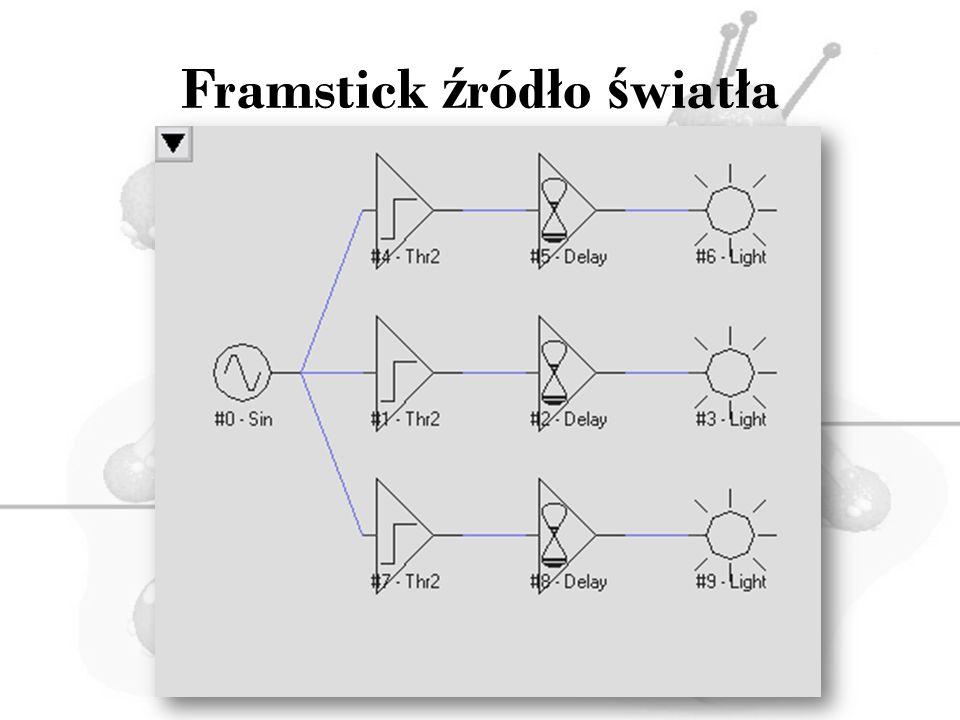 Framstick źródło światła
