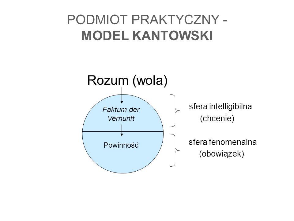 PODMIOT PRAKTYCZNY - MODEL KANTOWSKI