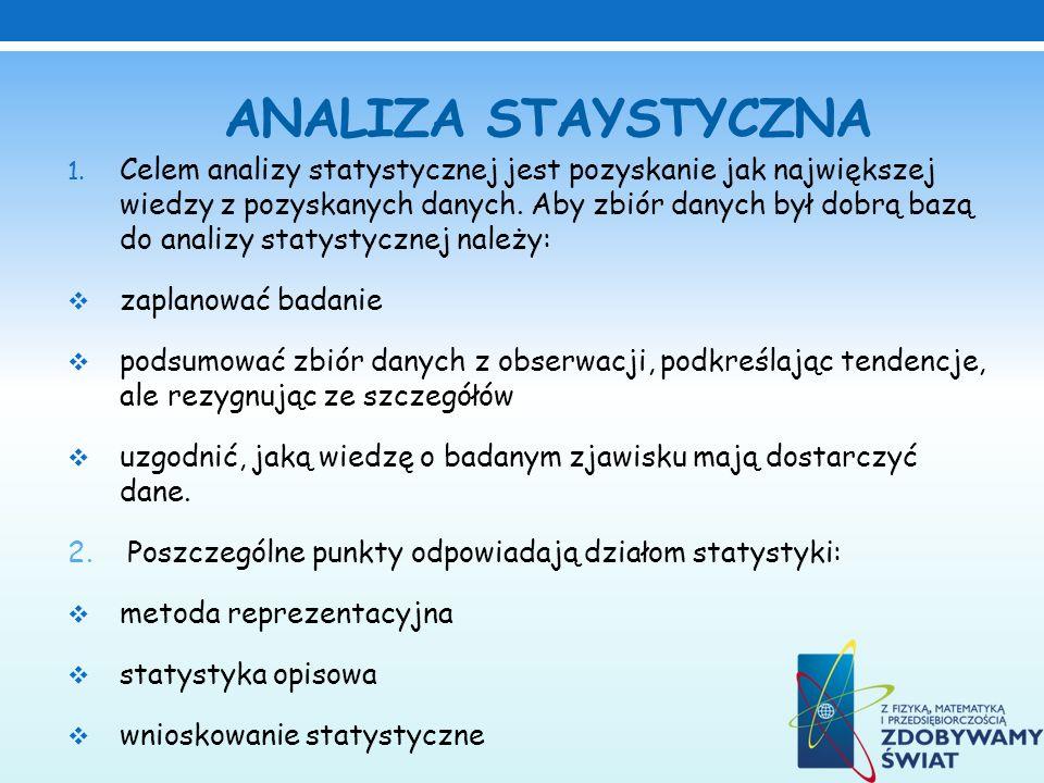 ANALIZA STAYSTYCZNA