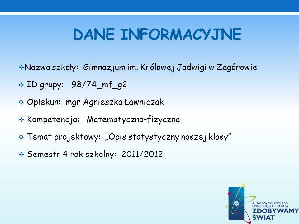 DANE INFORMACYJNE Nazwa szkoły: Gimnazjum im. Królowej Jadwigi w Zagórowie. ID grupy: 98/74_mf_g2.