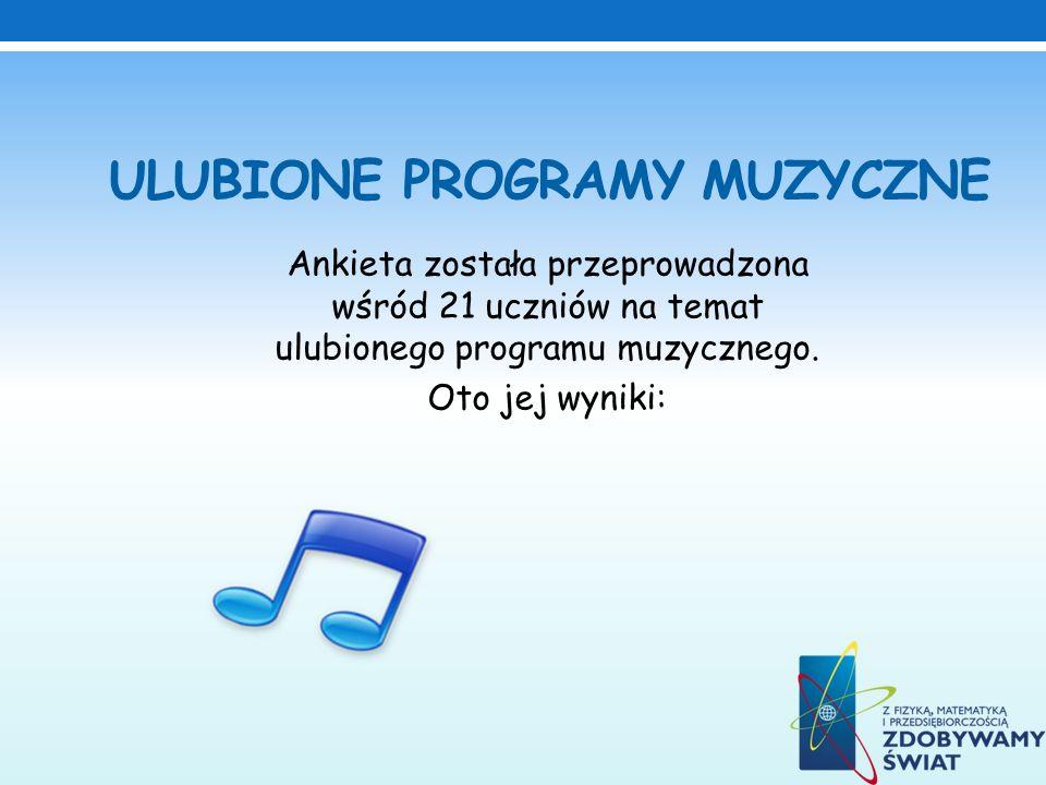 Ulubione programy muzyczne