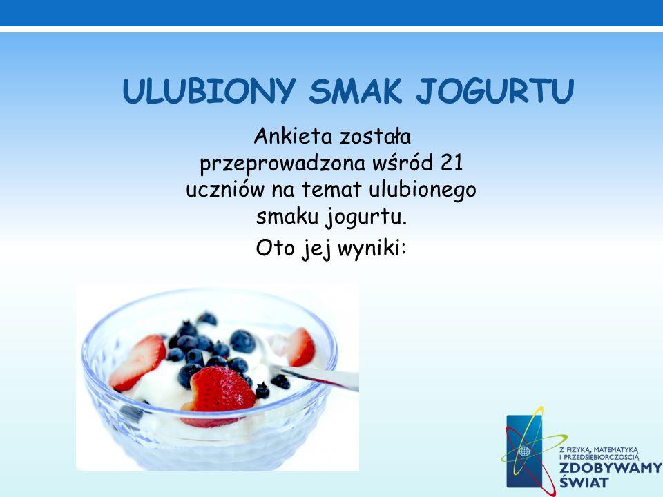 Ulubiony smak jogurtU Ankieta została przeprowadzona wśród 21 uczniów na temat ulubionego smaku jogurtu.