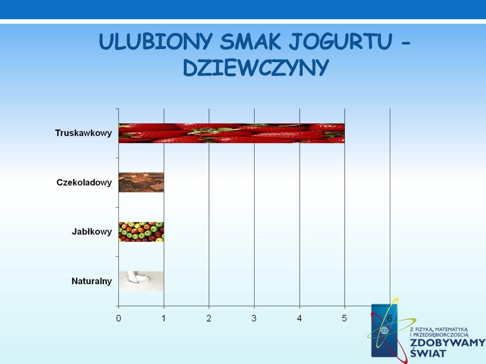 ULUBIONY SMAK JOGURTU - DZIEWCZYNY