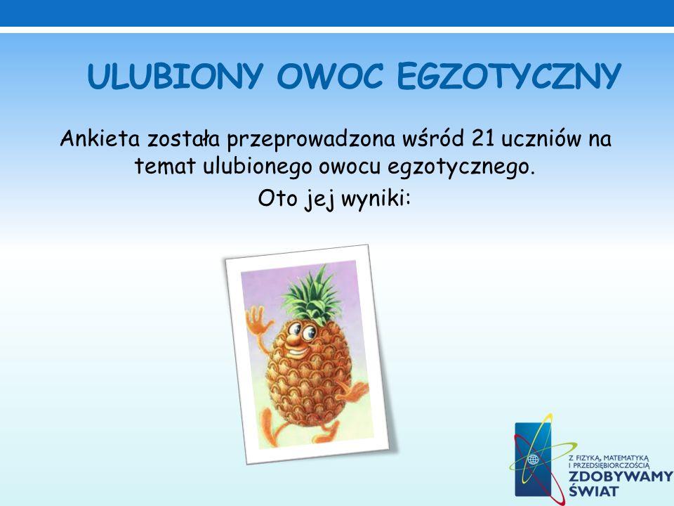 Ulubiony owoc egzotyczny
