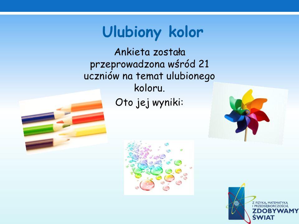 Ulubiony kolor Ankieta została przeprowadzona wśród 21 uczniów na temat ulubionego koloru.