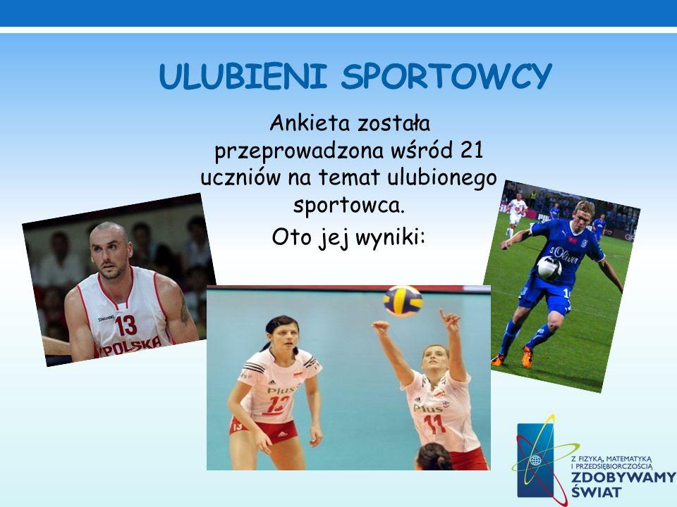 Ulubieni sportowcy Ankieta została przeprowadzona wśród 21 uczniów na temat ulubionego sportowca.