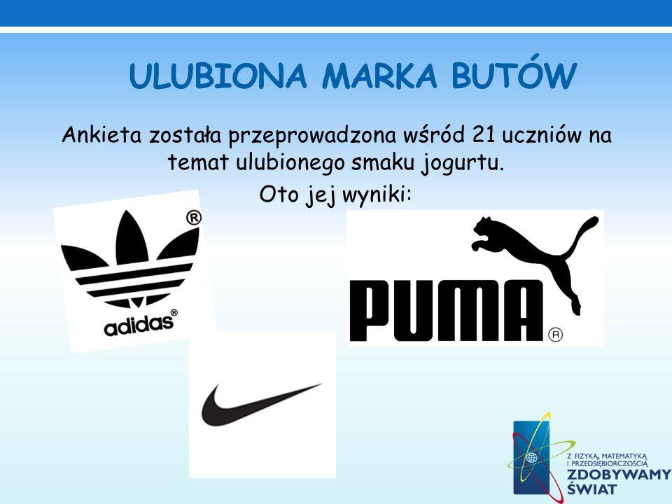Ulubiona marka butów Ankieta została przeprowadzona wśród 21 uczniów na temat ulubionego smaku jogurtu.