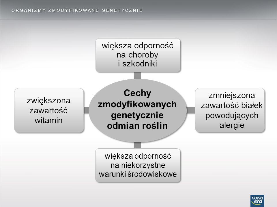 Cechy zmodyfikowanych genetycznie