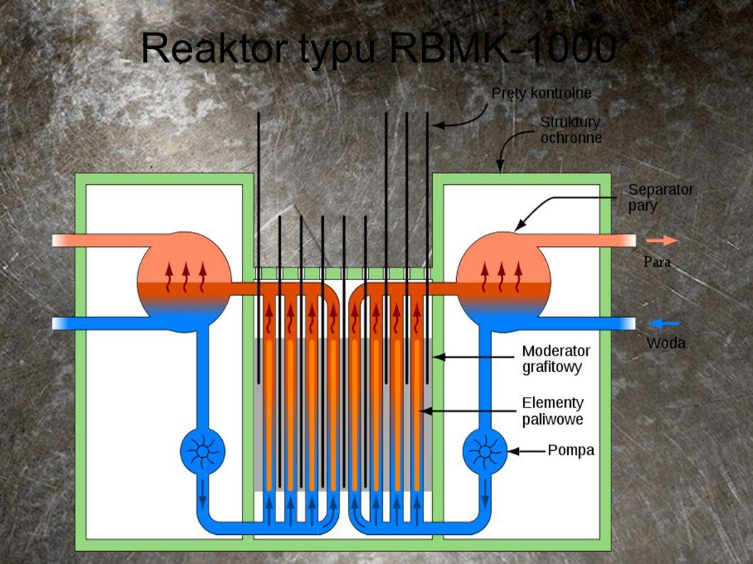Reaktor typu RBMK-1000