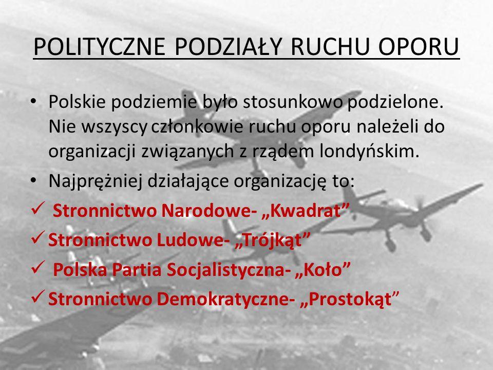 POLITYCZNE PODZIAŁY RUCHU OPORU