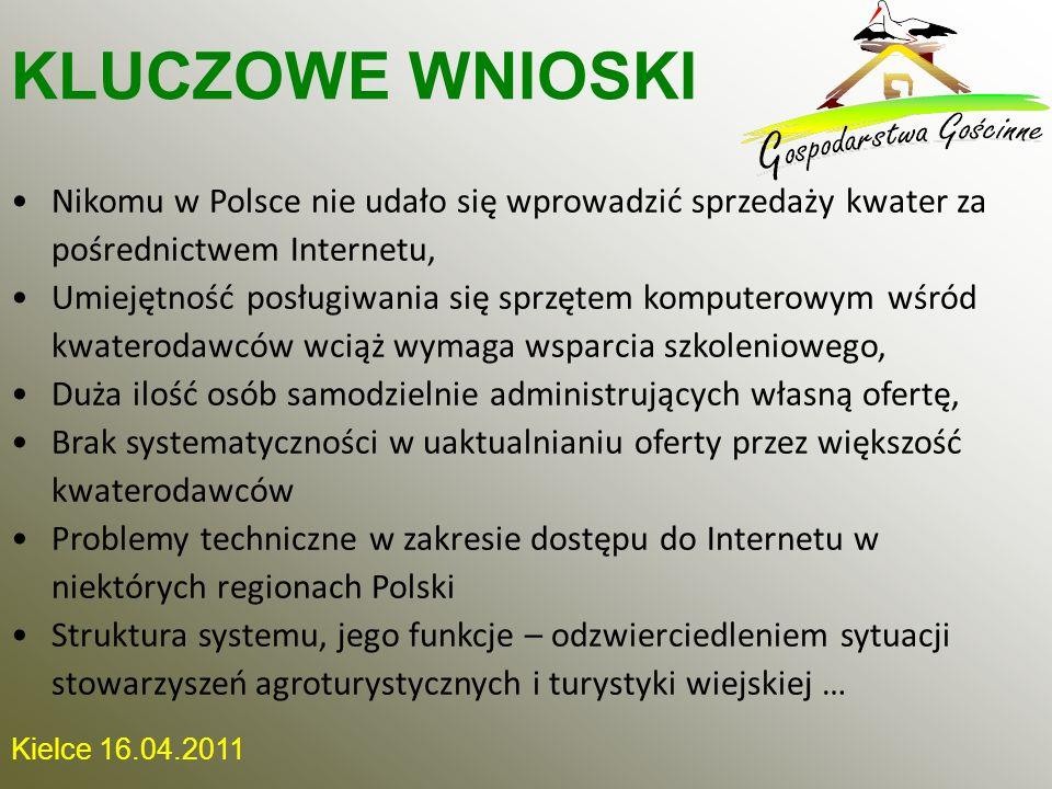 KLUCZOWE WNIOSKI Nikomu w Polsce nie udało się wprowadzić sprzedaży kwater za pośrednictwem Internetu,