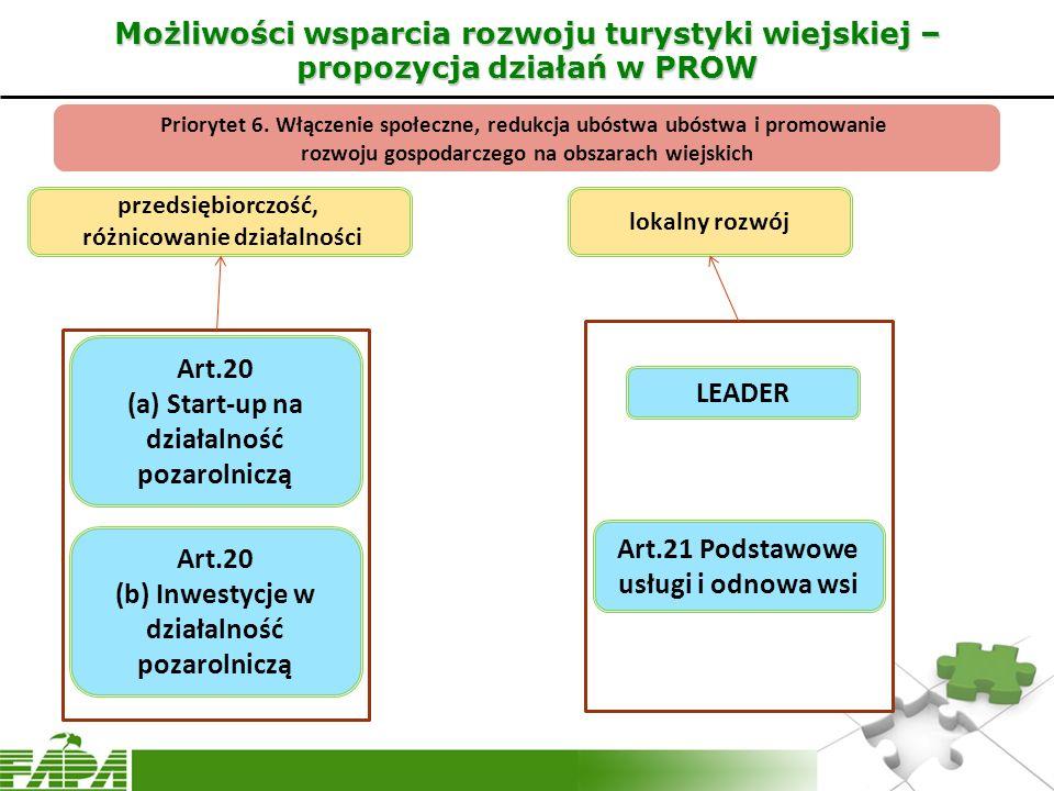 (a) Start-up na działalność pozarolniczą LEADER