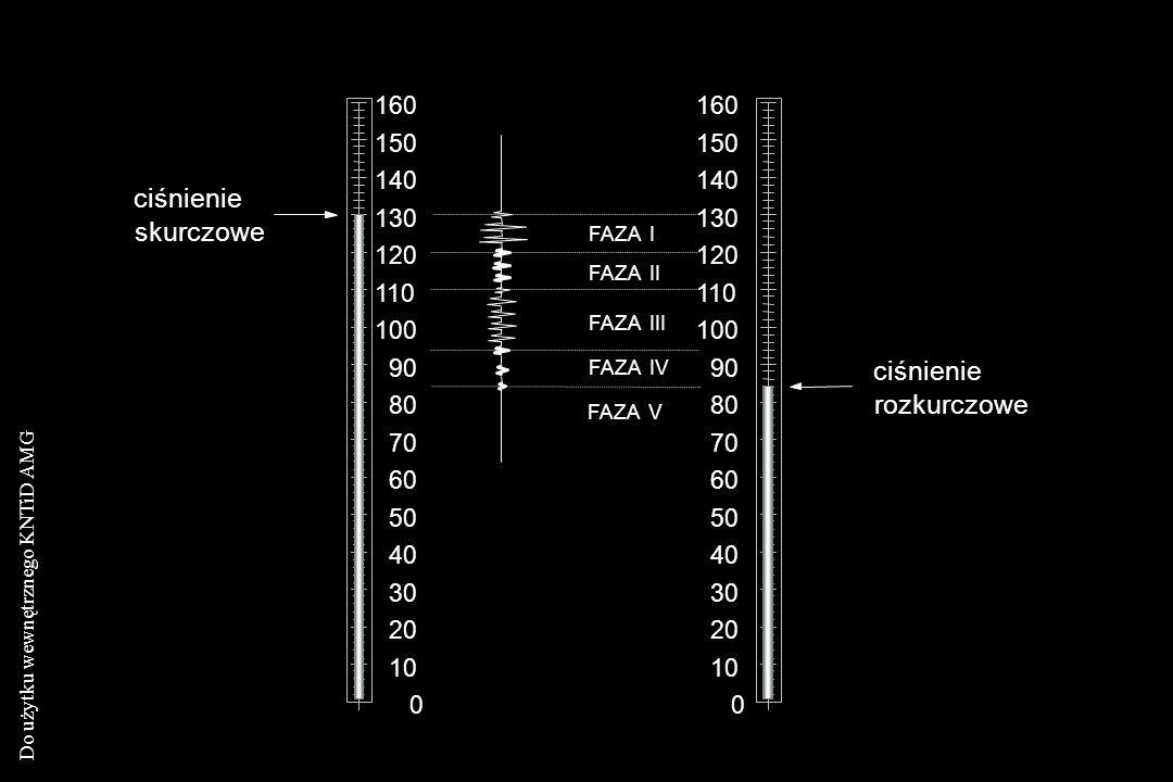 ciśnienie skurczowe ciśnienie rozkurczowe 10 20 30 40 50 60 70 80 90
