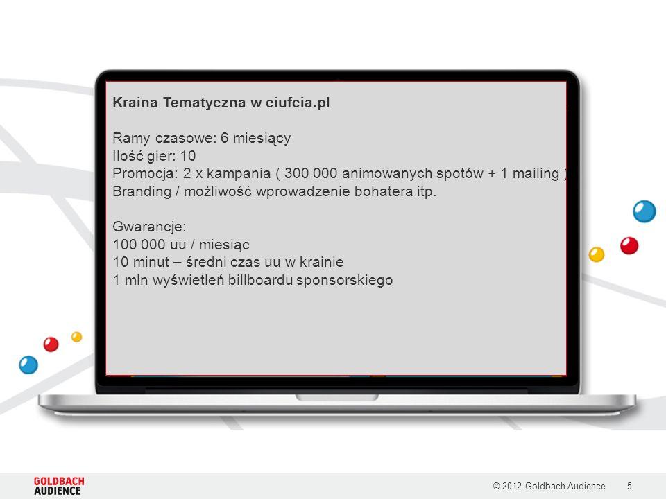 Kraina Tematyczna w ciufcia.pl Ramy czasowe: 6 miesiący Ilość gier: 10