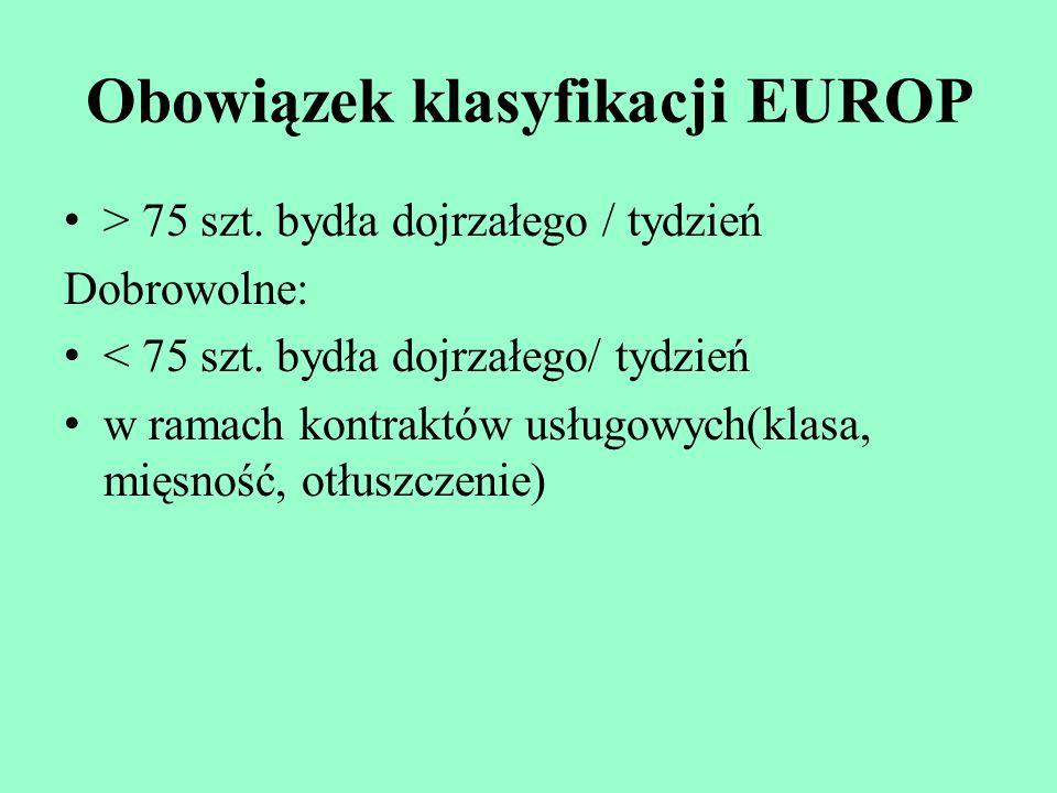 Obowiązek klasyfikacji EUROP
