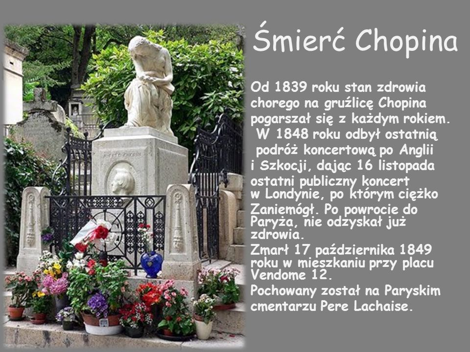 Śmierć Chopina chorego na gruźlicę Chopina
