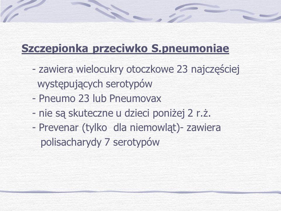 Szczepionka przeciwko S.pneumoniae