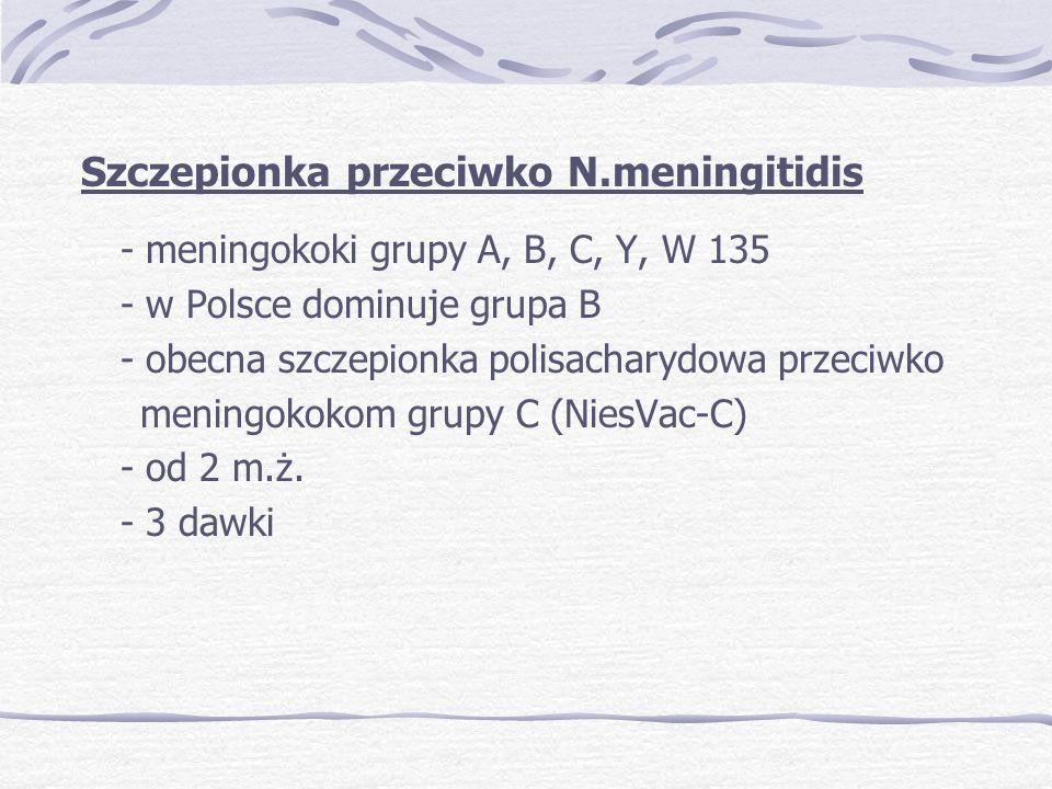 Szczepionka przeciwko N.meningitidis