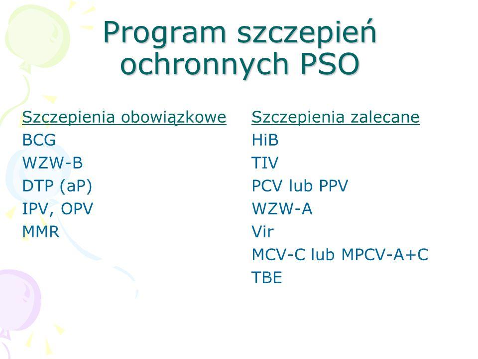 Program szczepień ochronnych PSO