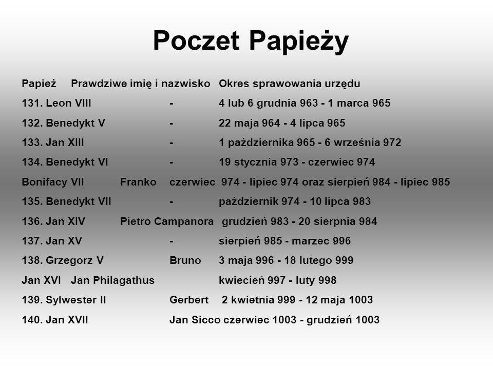 Poczet Papieży Papież Prawdziwe imię i nazwisko Okres sprawowania urzędu. 131. Leon VIII - 4 lub 6 grudnia 963 - 1 marca 965.