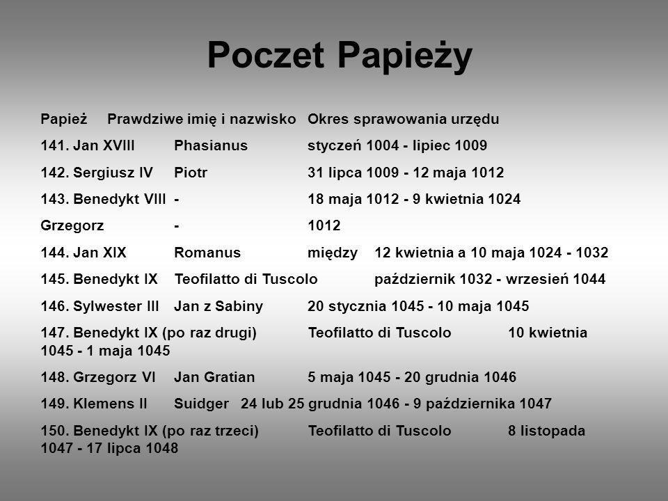 Poczet Papieży Papież Prawdziwe imię i nazwisko Okres sprawowania urzędu. 141. Jan XVIII Phasianus styczeń 1004 - lipiec 1009.